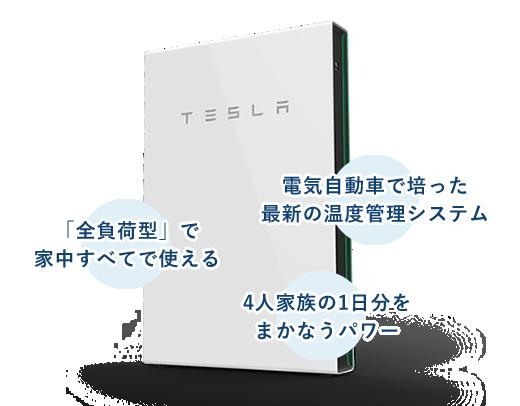 電気自動車で有名なTeslaが開発するPowerwall