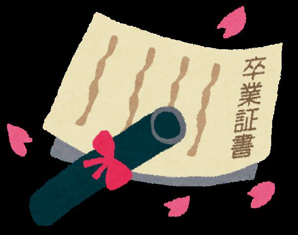🌸卒業式🌸サムネイル